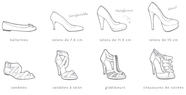 MODELESCHAUSSURES